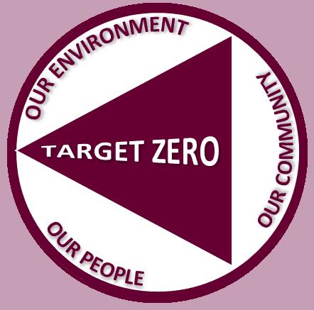 target-zero